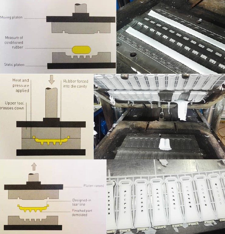 硅胶钥匙扣的生产制作过程
